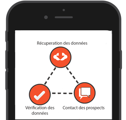 qualification de base de données process mobile
